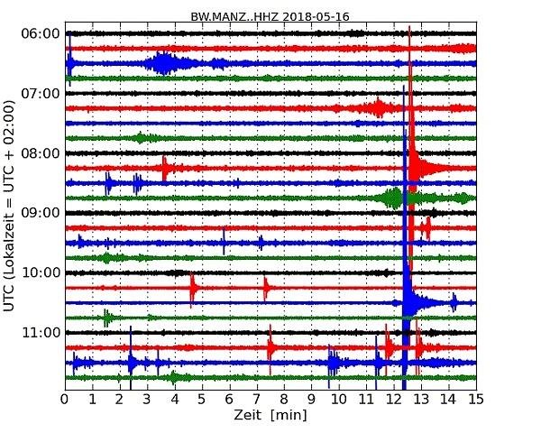 zemětřesení 16. květen